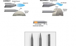 Selection of size and grinding electrodes in Tig welding