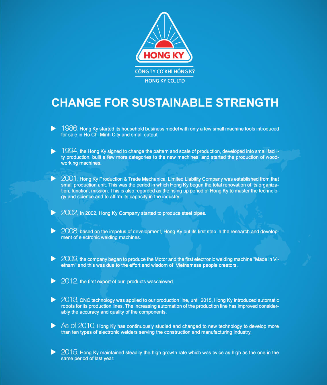 Change for sustainable strength